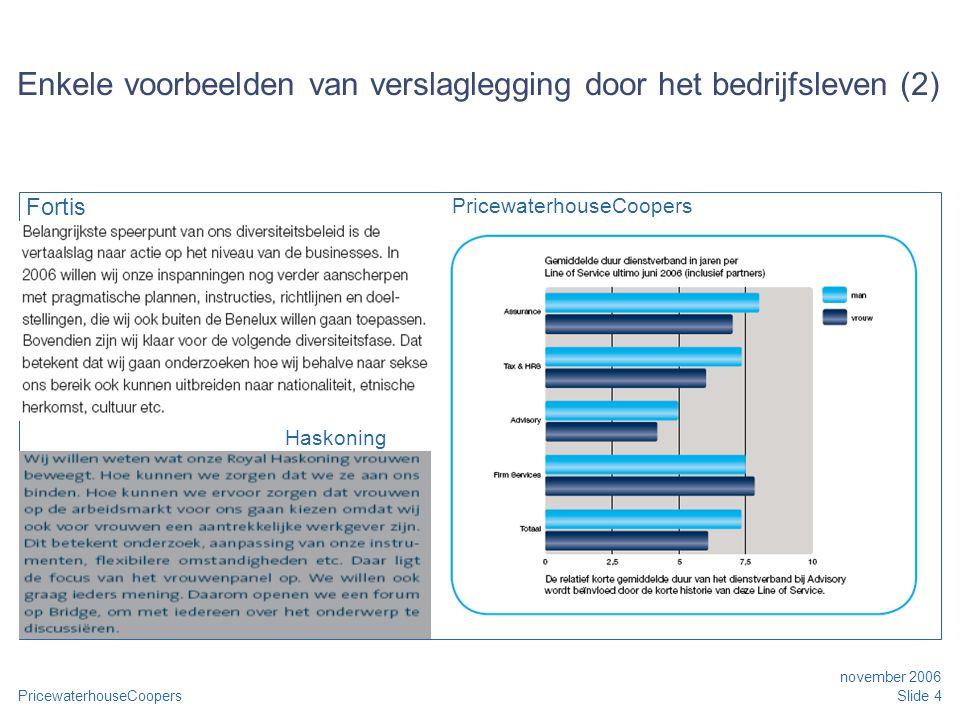 PricewaterhouseCoopers november 2006 Slide 4 Enkele voorbeelden van verslaglegging door het bedrijfsleven (2) PricewaterhouseCoopers Fortis Haskoning