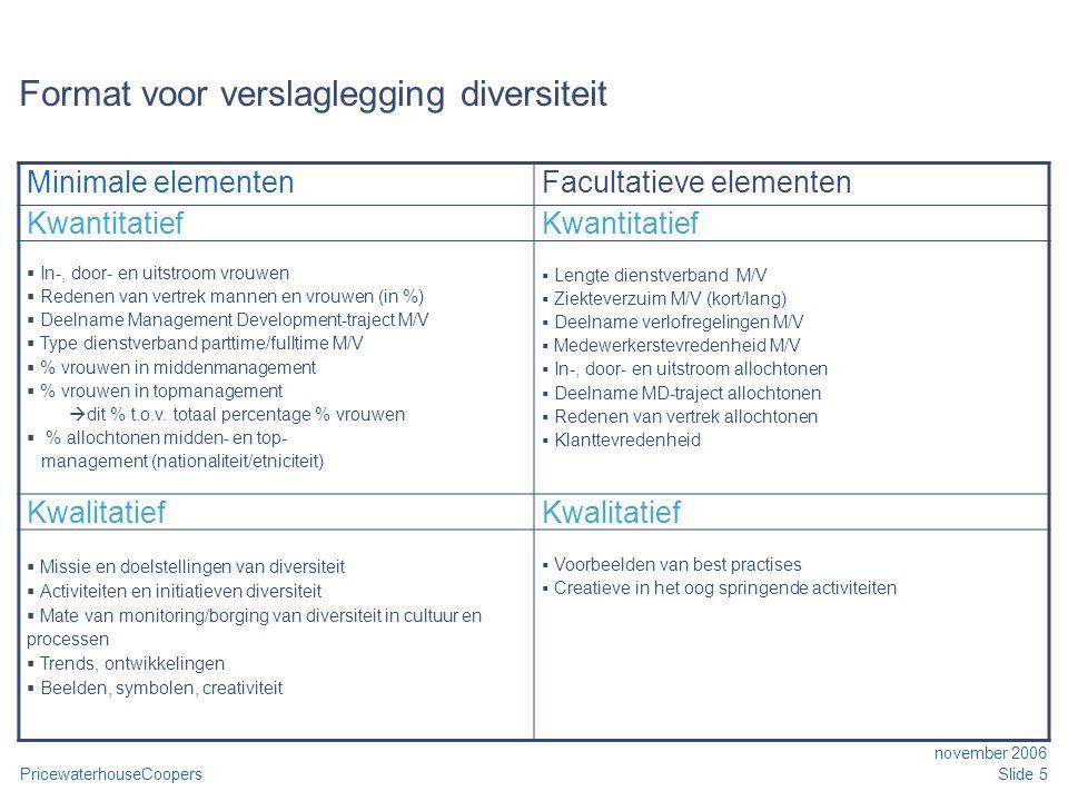PricewaterhouseCoopers november 2006 Slide 5 Format voor verslaglegging diversiteit Minimale elementenFacultatieve elementen Kwantitatief  In-, door-