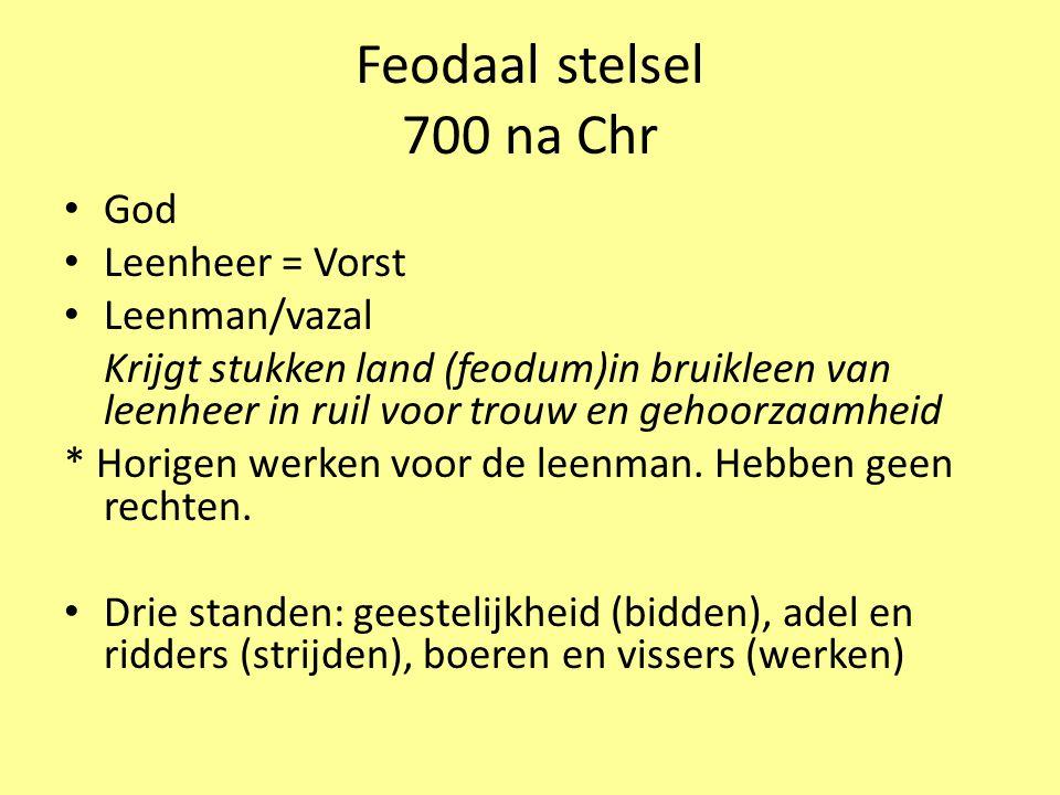 Feodaal stelsel 700 na Chr God Leenheer = Vorst Leenman/vazal Krijgt stukken land (feodum)in bruikleen van leenheer in ruil voor trouw en gehoorzaamheid * Horigen werken voor de leenman.