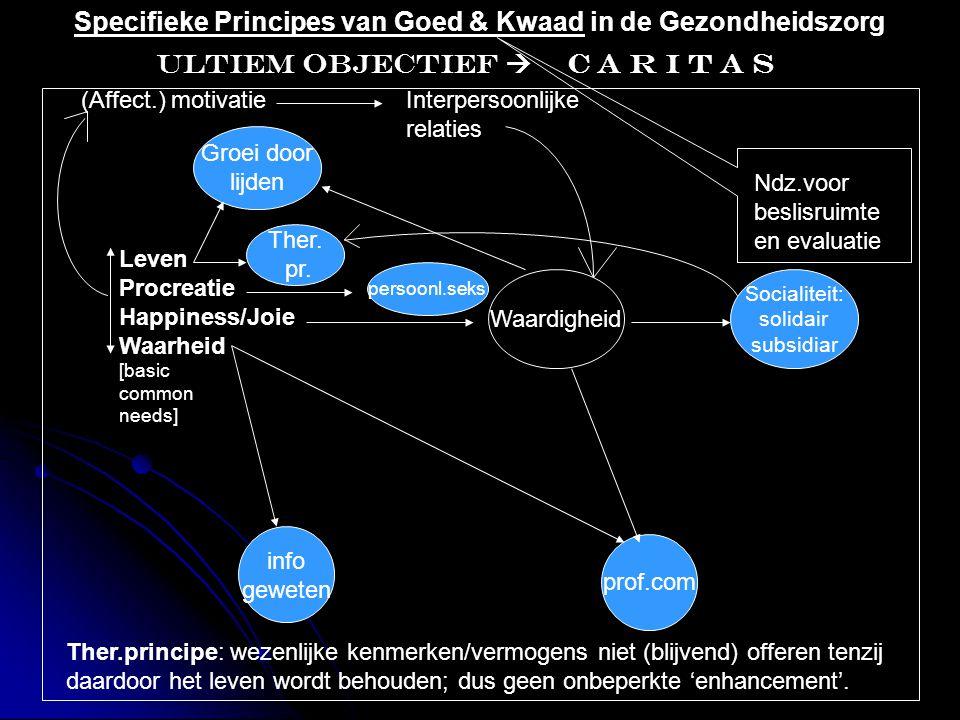 Algemene Principes van Goed en Kwaad (vervolg) Zelf-actualisatie = Wijsheidseudemonisme (incl.