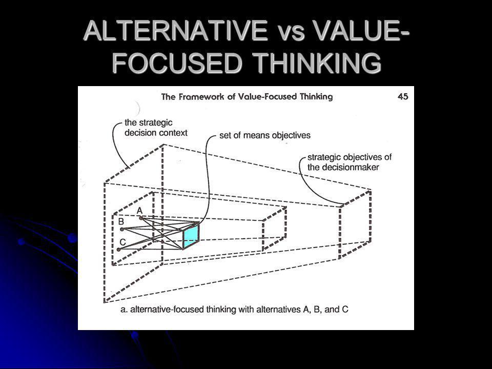 ALTERNATIVE vs VALUE- FOCUSED THINKING