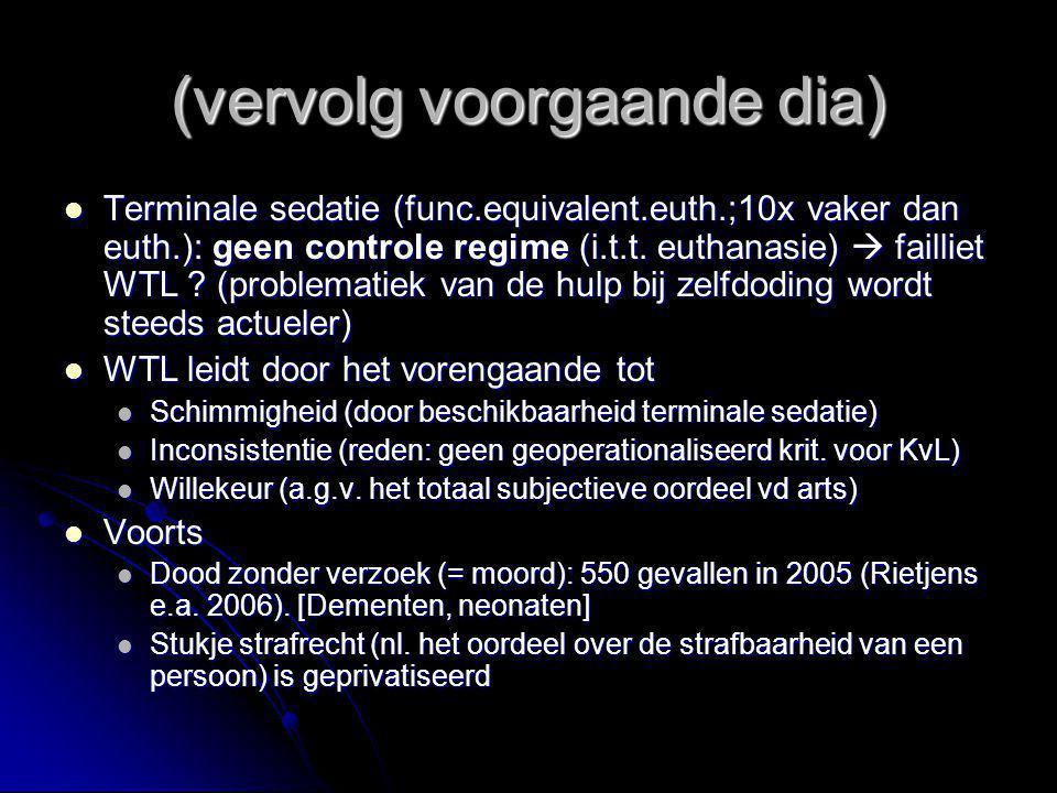 (vervolg voorgaande dia) Terminale sedatie (func.equivalent.euth.;10x vaker dan euth.): geen controle regime (i.t.t.