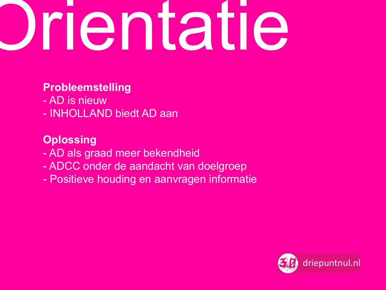 Probleemstelling - AD is nieuw - INHOLLAND biedt AD aan Oplossing - AD als graad meer bekendheid - ADCC onder de aandacht van doelgroep - Positieve ho