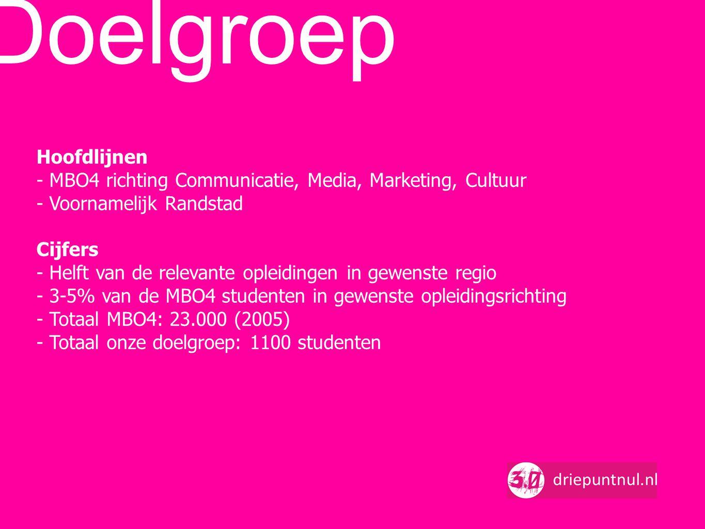 Hoofdlijnen - MBO4 richting Communicatie, Media, Marketing, Cultuur - Voornamelijk Randstad Cijfers - Helft van de relevante opleidingen in gewenste r