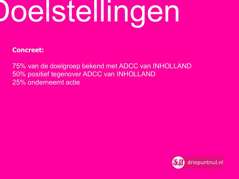 Concreet: 75% van de doelgroep bekend met ADCC van INHOLLAND 50% positief tegenover ADCC van INHOLLAND 25% onderneemt actie Doelstellingen