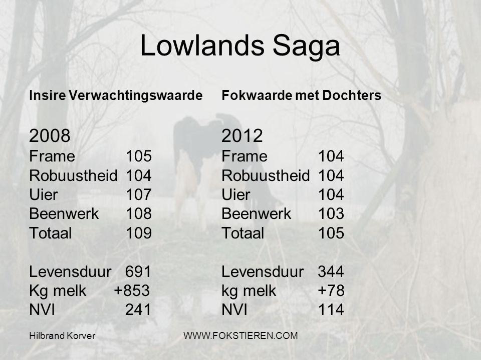 Hilbrand KorverWWW.FOKSTIEREN.COM Lowlands Saga Insire Verwachtingswaarde Fokwaarde met Dochters 2008 2012 Frame 105 Frame 104 Robuustheid104 Robuusth