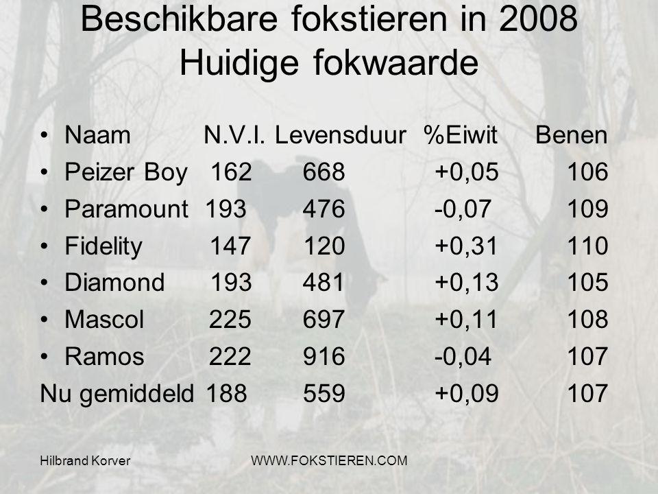 Hilbrand KorverWWW.FOKSTIEREN.COM Beschikbare fokstieren in 2008 Huidige fokwaarde Naam N.V.I. Levensduur %Eiwit Benen Peizer Boy 162 668+0,05 106 Par