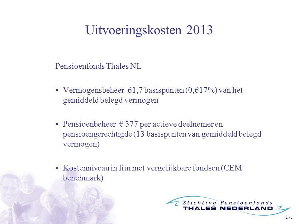17. Uitvoeringskosten 2013 Pensioenfonds Thales NL Vermogensbeheer 61,7 basispunten (0,617%) van het gemiddeld belegd vermogen Pensioenbeheer € 377 pe