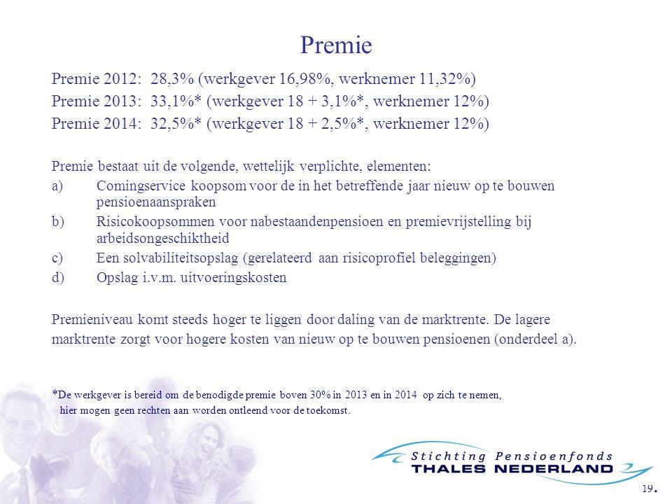 19. Premie Premie 2012: 28,3% (werkgever 16,98%, werknemer 11,32%) Premie 2013: 33,1%* (werkgever 18 + 3,1%*, werknemer 12%) Premie 2014: 32,5%* (werk