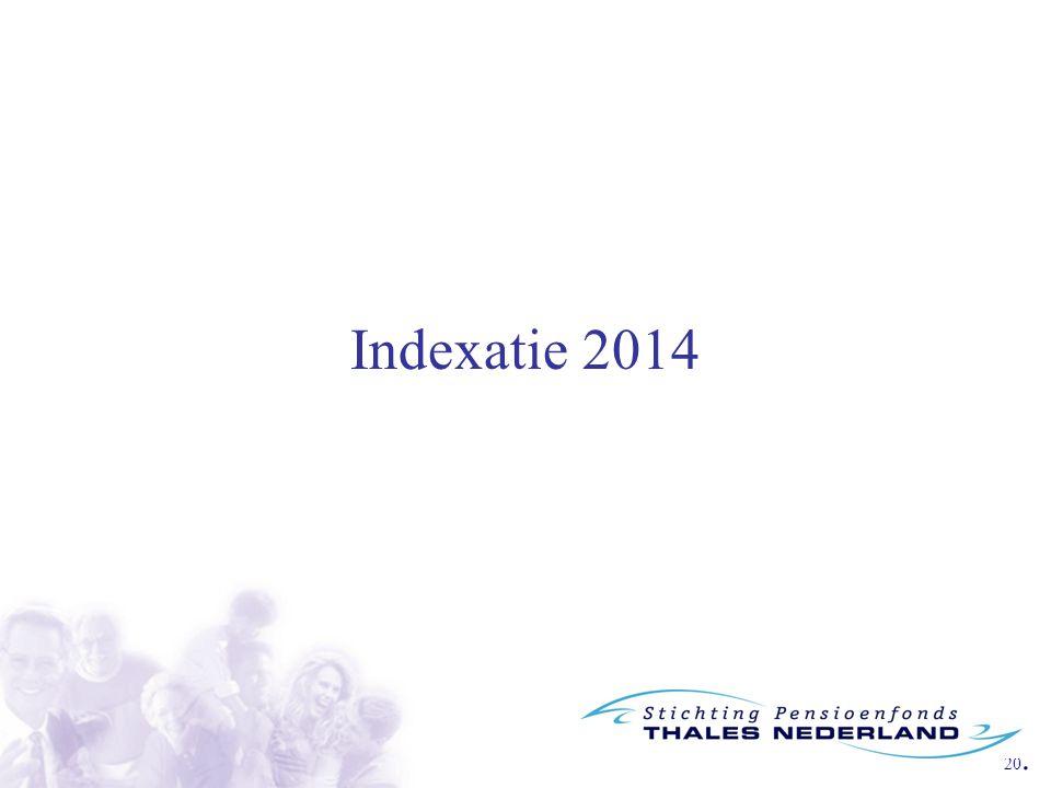 20. Indexatie 2014