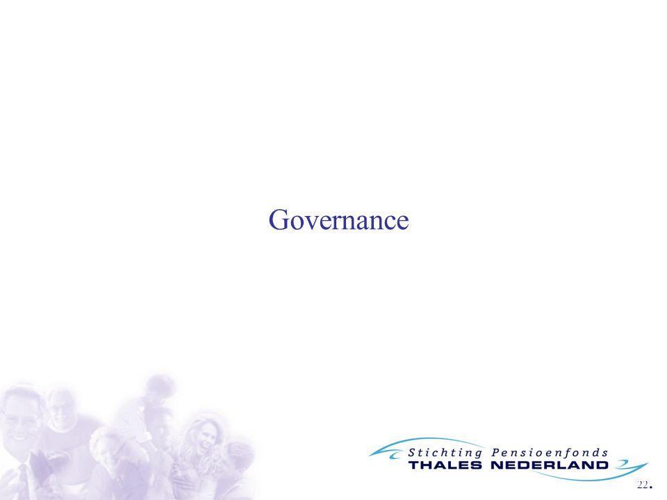 22. Governance