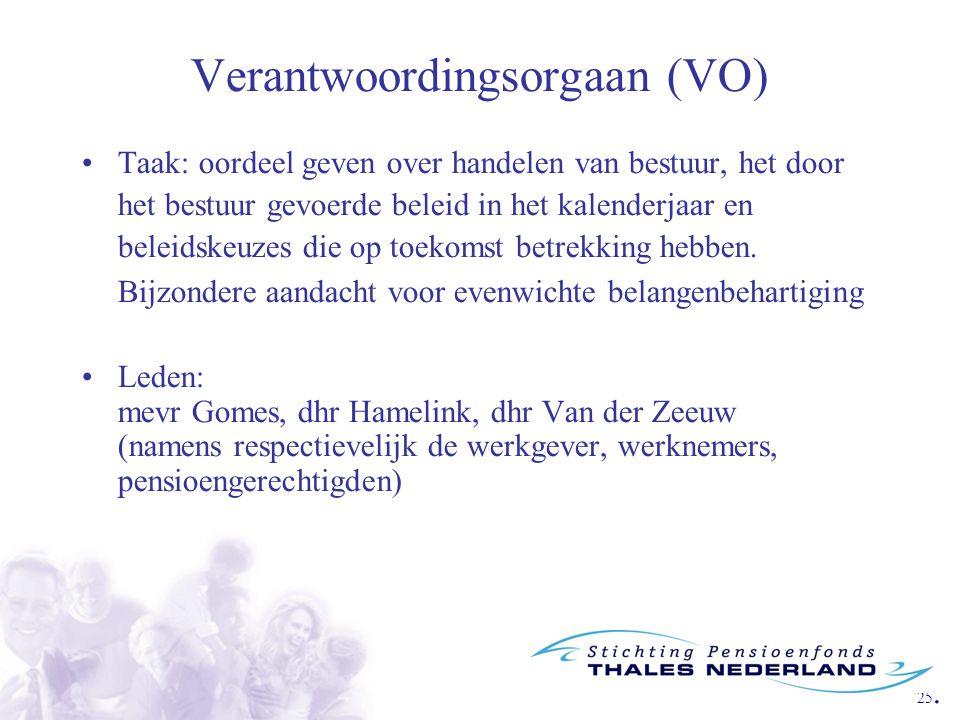 25. Verantwoordingsorgaan (VO) Taak: oordeel geven over handelen van bestuur, het door het bestuur gevoerde beleid in het kalenderjaar en beleidskeuze