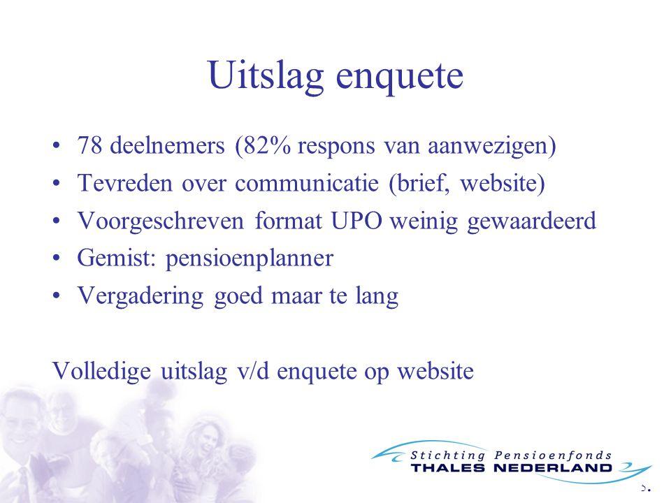 5.5. 78 deelnemers (82% respons van aanwezigen) Tevreden over communicatie (brief, website) Voorgeschreven format UPO weinig gewaardeerd Gemist: pensi