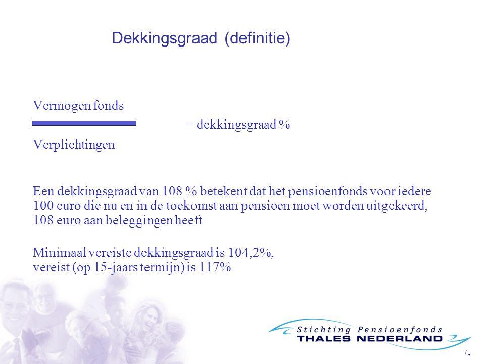 7.7. Vermogen fonds = dekkingsgraad % Verplichtingen Een dekkingsgraad van 108 % betekent dat het pensioenfonds voor iedere 100 euro die nu en in de t