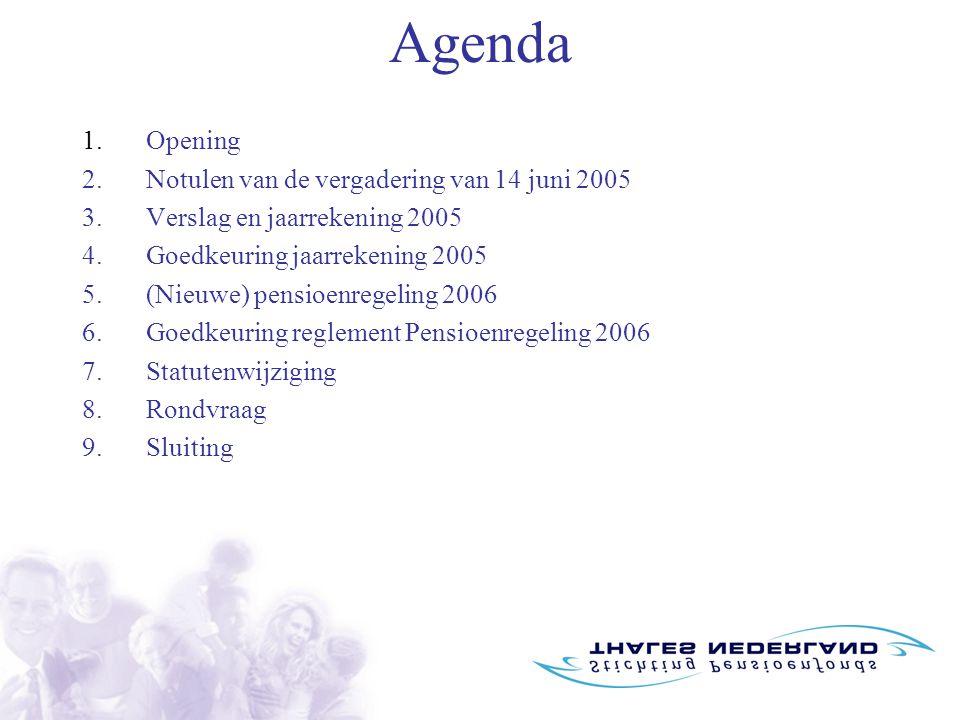 Agenda 1.Opening 2.Notulen van de vergadering van 14 juni 2005 3.Verslag en jaarrekening 2005 4.Goedkeuring jaarrekening 2005 5.(Nieuwe) pensioenregel