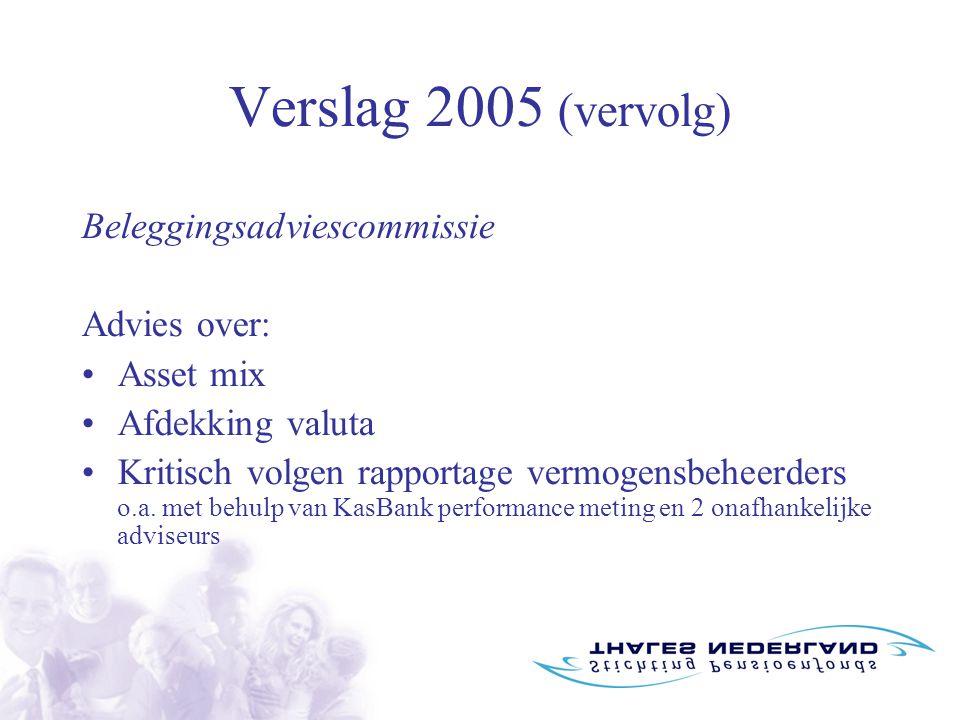 Verslag 2005 (vervolg) Beleggingsadviescommissie Advies over: Asset mix Afdekking valuta Kritisch volgen rapportage vermogensbeheerders o.a.