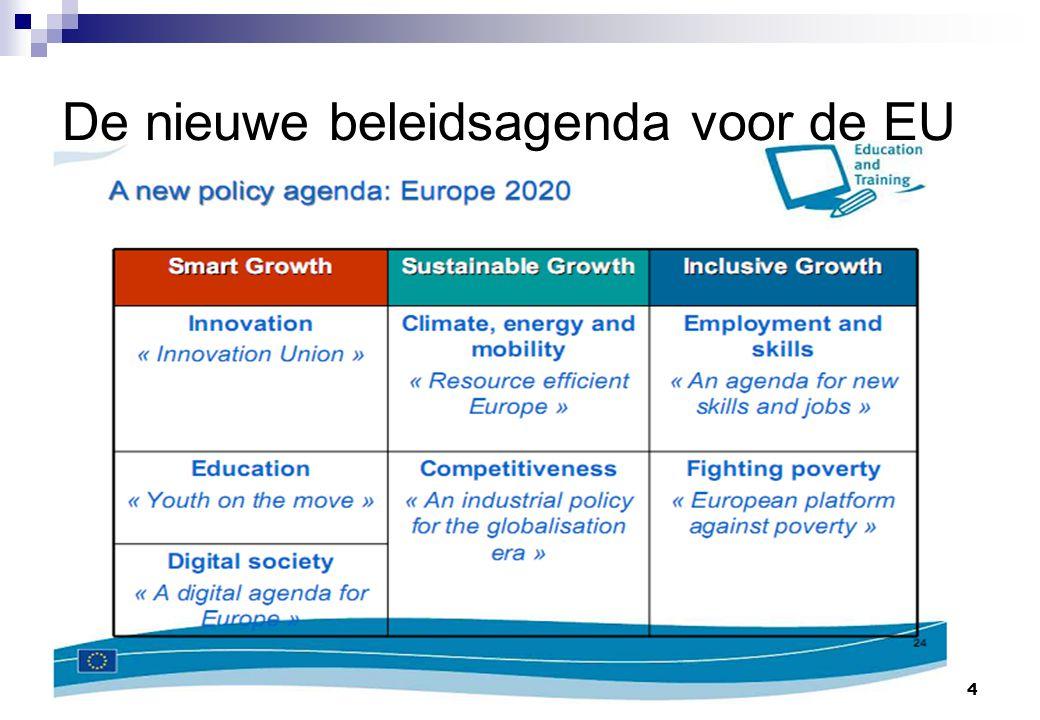 4 De nieuwe beleidsagenda voor de EU