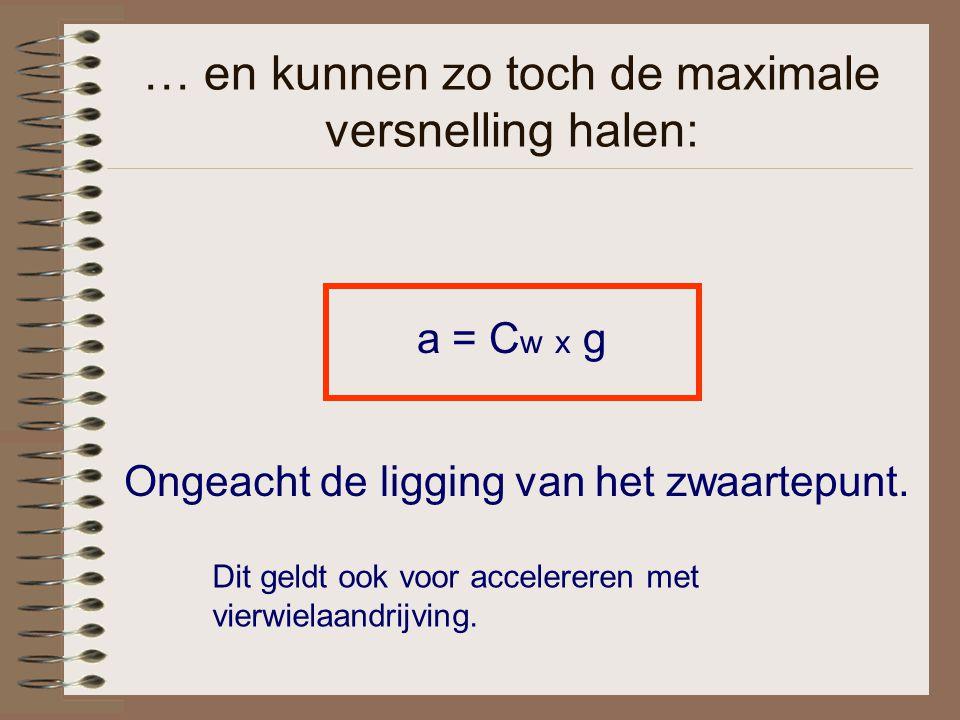 … en kunnen zo toch de maximale versnelling halen: a = C w x g Dit geldt ook voor accelereren met vierwielaandrijving.