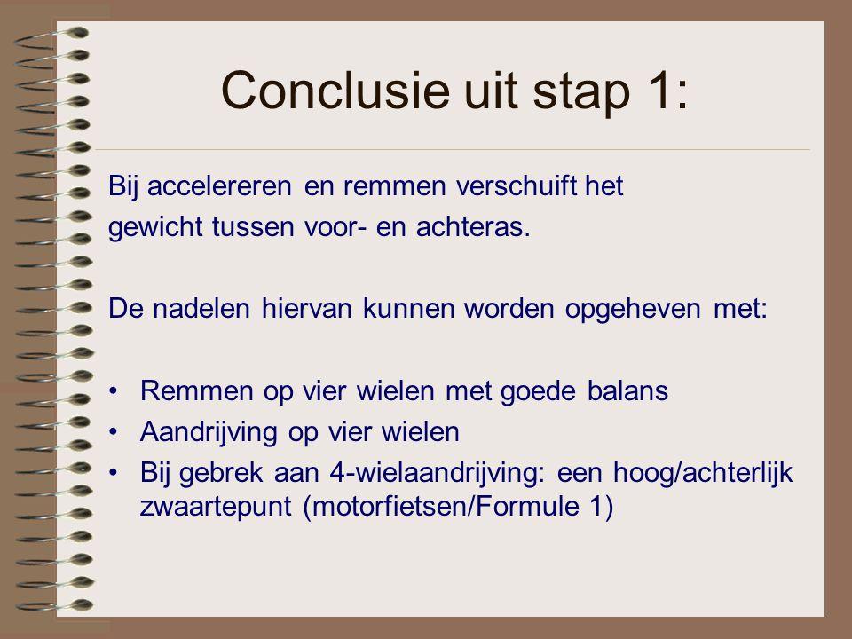 Conclusie uit stap 1: Bij accelereren en remmen verschuift het gewicht tussen voor- en achteras.