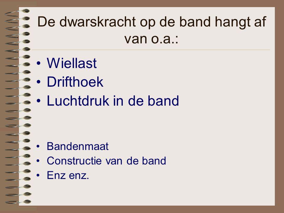 De dwarskracht op de band hangt af van o.a.: Wiellast Drifthoek Luchtdruk in de band Bandenmaat Constructie van de band Enz enz.