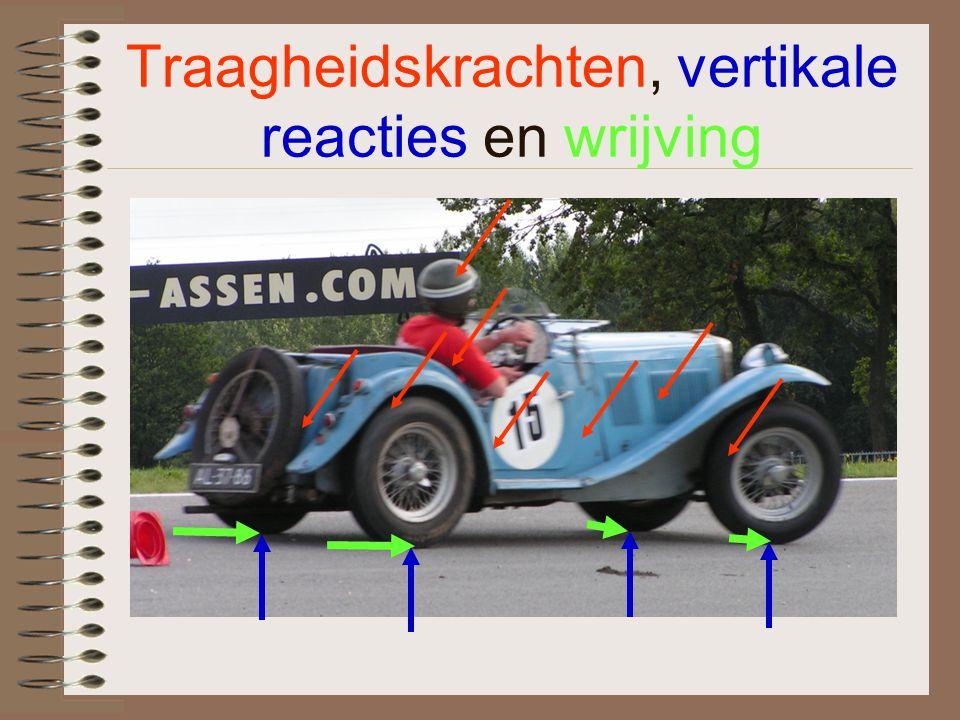 Het zwaartepunt De resultante van alle traagheidskrachten bij een bepaalde versnelling grijpt aan in het zwaartepunt Het zwaartepunt ligt ergens tussen voor- en achteras