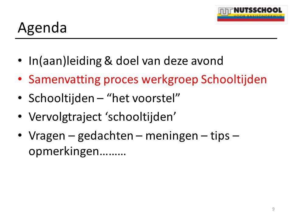 Samenvatting proces werkgroep Schooltijden Uitgangspunten: We houden ons aan de wet.