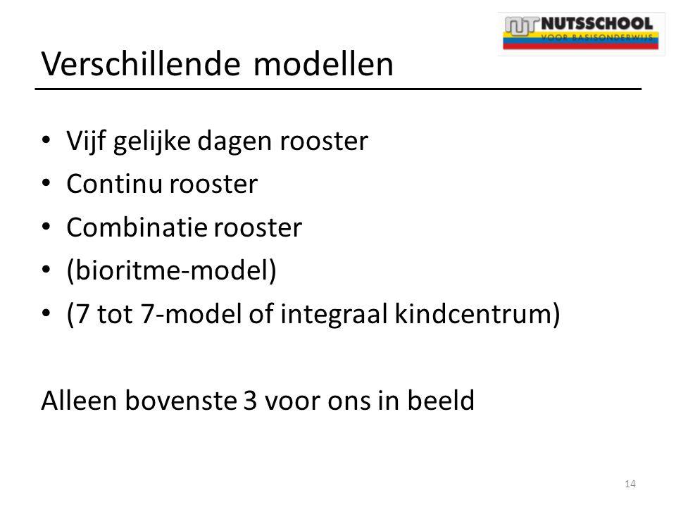 Verschillende modellen Vijf gelijke dagen rooster Continu rooster Combinatie rooster (bioritme-model) (7 tot 7-model of integraal kindcentrum) Alleen