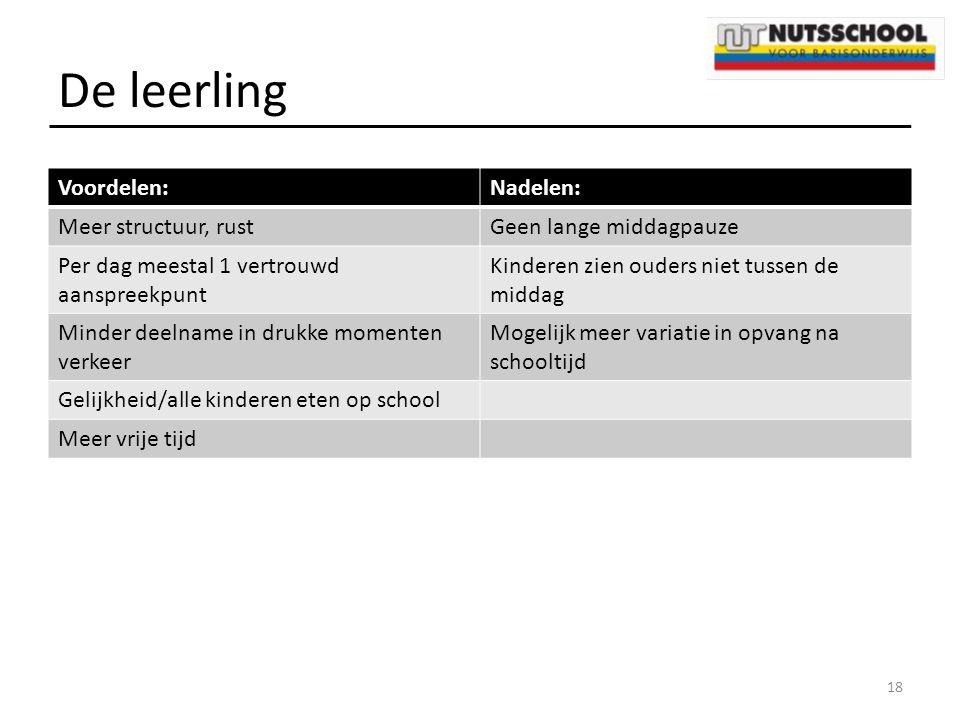 De leerling Voordelen:Nadelen: Meer structuur, rustGeen lange middagpauze Per dag meestal 1 vertrouwd aanspreekpunt Kinderen zien ouders niet tussen d