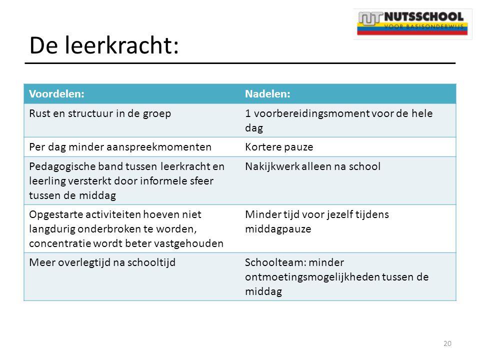 De leerkracht: Voordelen:Nadelen: Rust en structuur in de groep1 voorbereidingsmoment voor de hele dag Per dag minder aanspreekmomentenKortere pauze P
