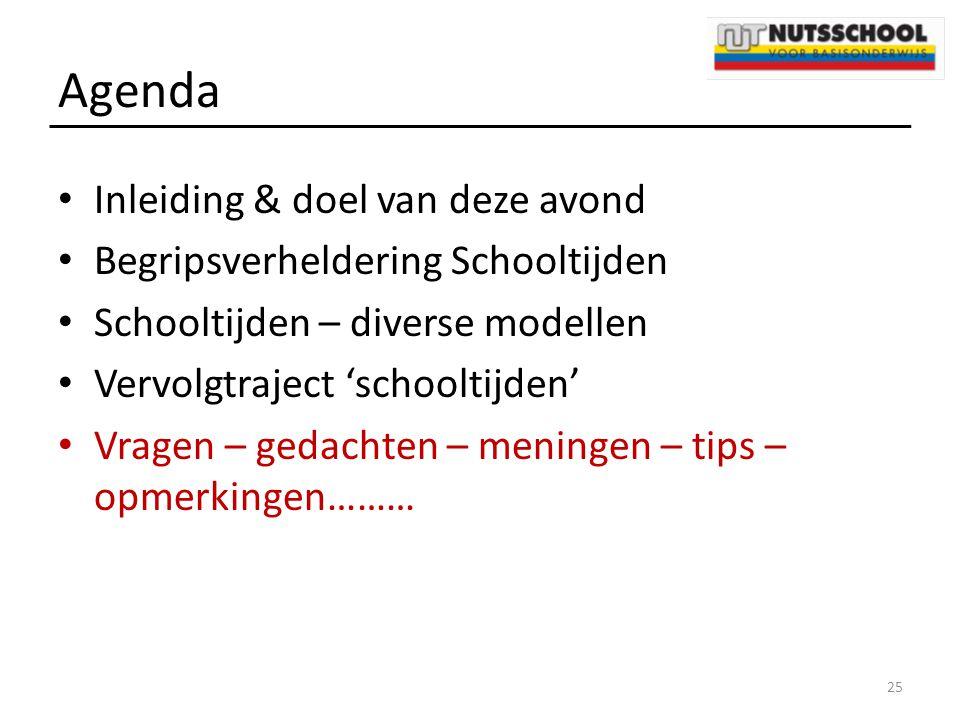 Agenda Inleiding & doel van deze avond Begripsverheldering Schooltijden Schooltijden – diverse modellen Vervolgtraject 'schooltijden' Vragen – gedacht