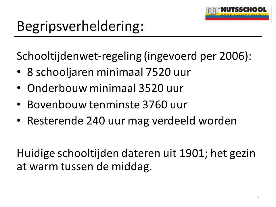 Begripsverheldering: Schooltijdenwet-regeling (ingevoerd per 2006): 8 schooljaren minimaal 7520 uur Onderbouw minimaal 3520 uur Bovenbouw tenminste 37