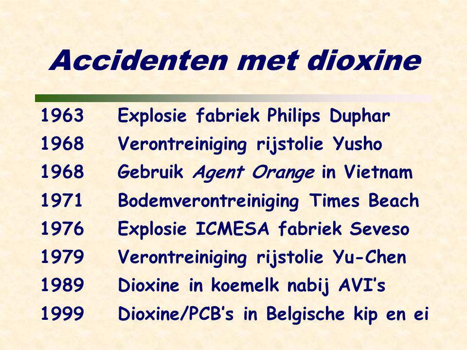 Accidenten met dioxine 1963Explosie fabriek Philips Duphar 1968Verontreiniging rijstolie Yusho 1968Gebruik Agent Orange in Vietnam 1971Bodemverontreiniging Times Beach 1976Explosie ICMESA fabriek Seveso 1979Verontreiniging rijstolie Yu-Chen 1989Dioxine in koemelk nabij AVI's 1999Dioxine/PCB's in Belgische kip en ei