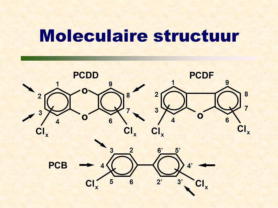 Moleculaire structuur PCDD PCDF o 4 3 2 1 6 7 8 9 3 2 1 4 o o 6 7 8 9 Cl x PCB 2 3 4 5 62'3' 4' 5'6'