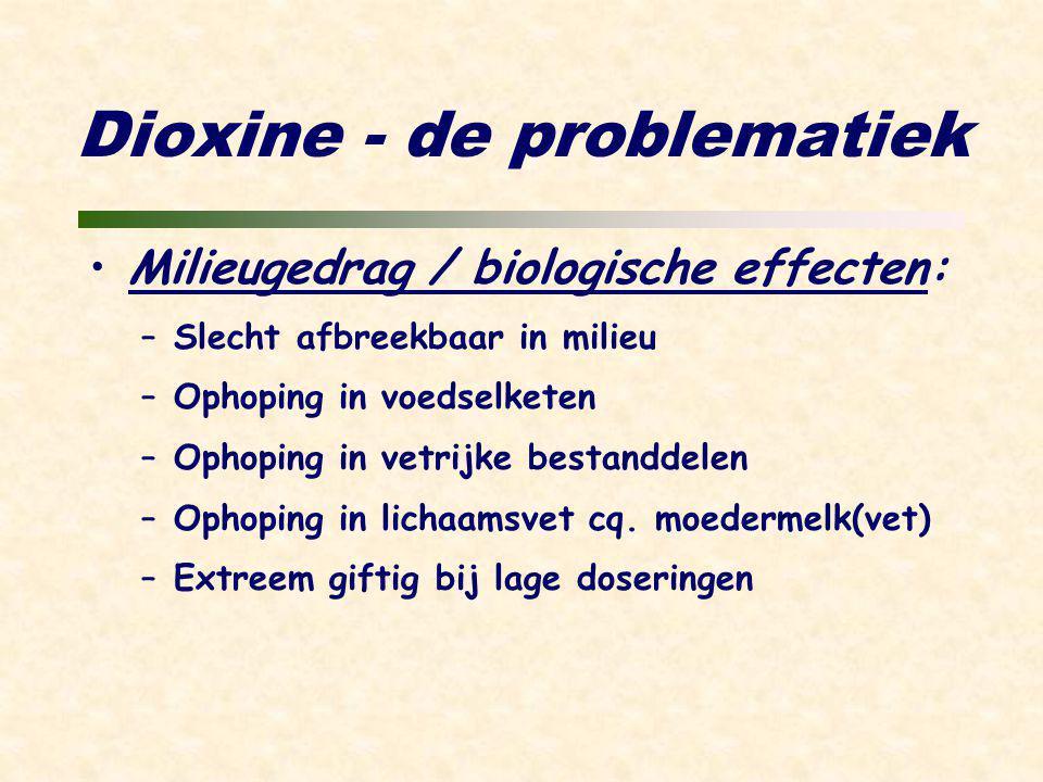Dioxine - de problematiek Milieugedrag / biologische effecten: –Slecht afbreekbaar in milieu –Ophoping in voedselketen –Ophoping in vetrijke bestanddelen –Ophoping in lichaamsvet cq.