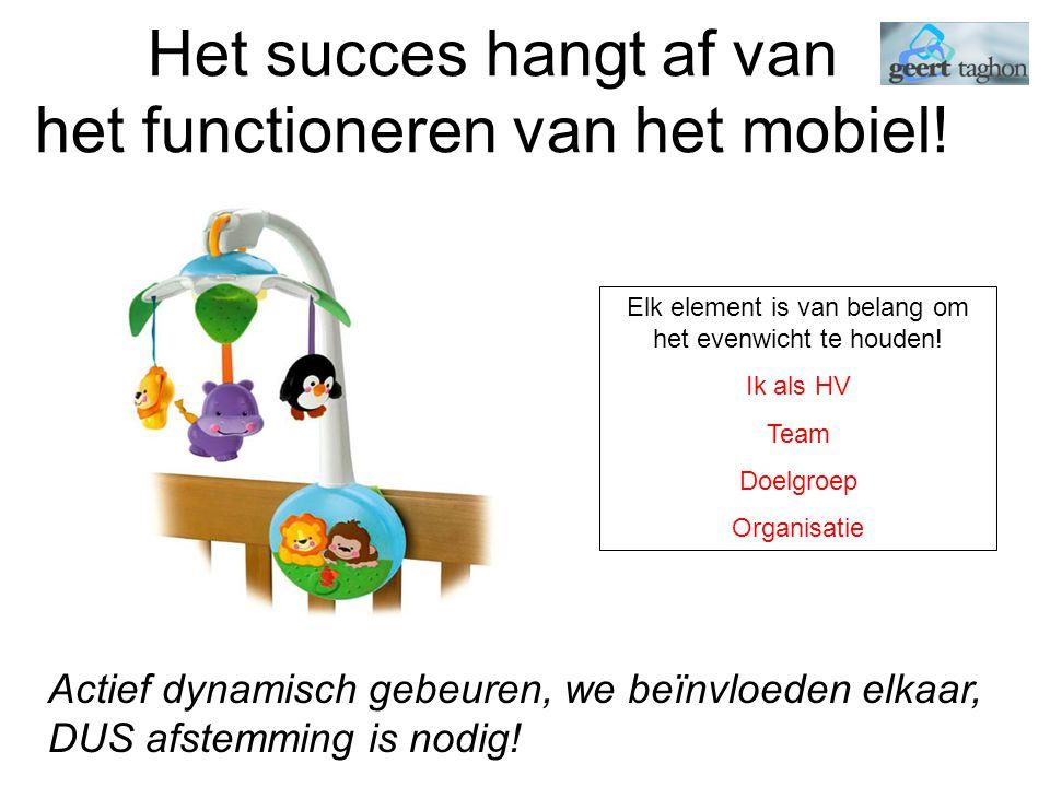 Het succes hangt af van het functioneren van het mobiel.