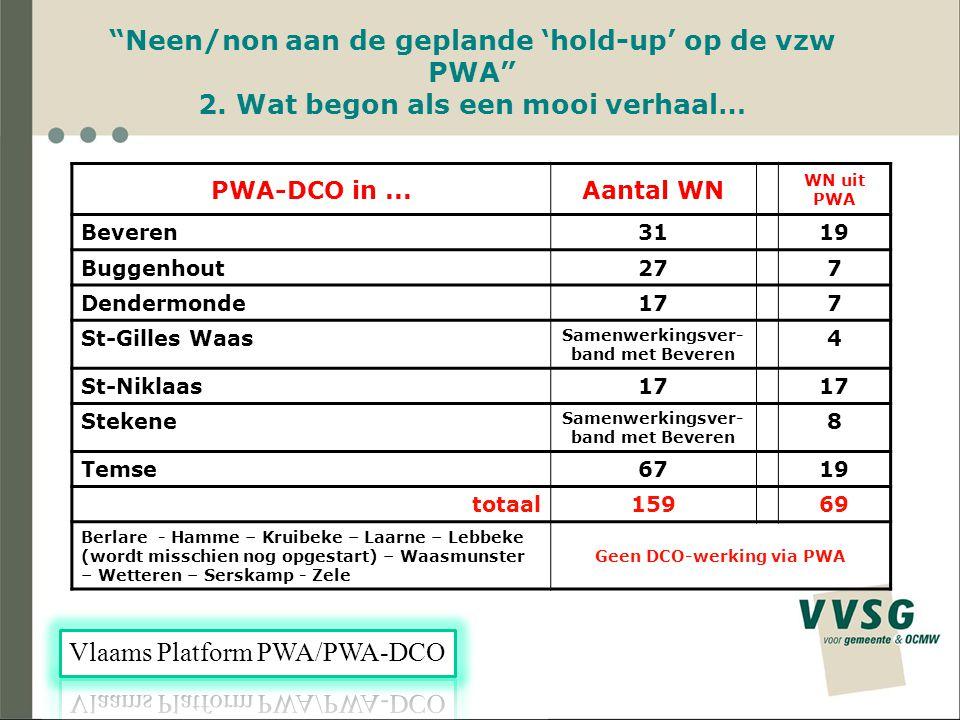 Neen/non aan de geplande 'hold-up' op de vzw PWA 2.