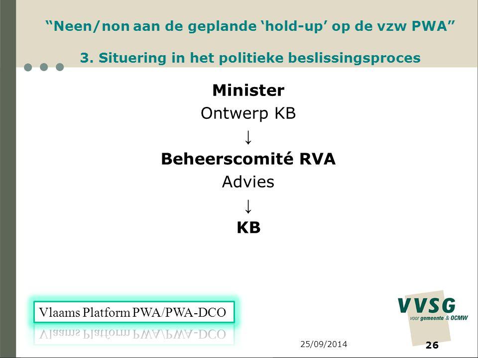 25/09/2014 26 Neen/non aan de geplande 'hold-up' op de vzw PWA 3.