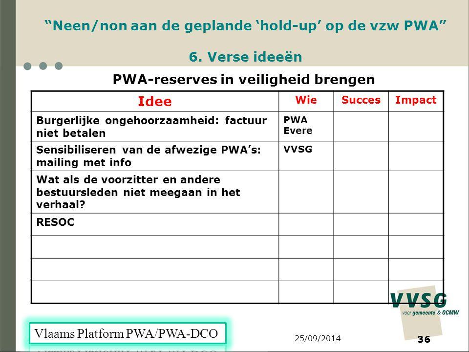 25/09/2014 36 Neen/non aan de geplande 'hold-up' op de vzw PWA 6.