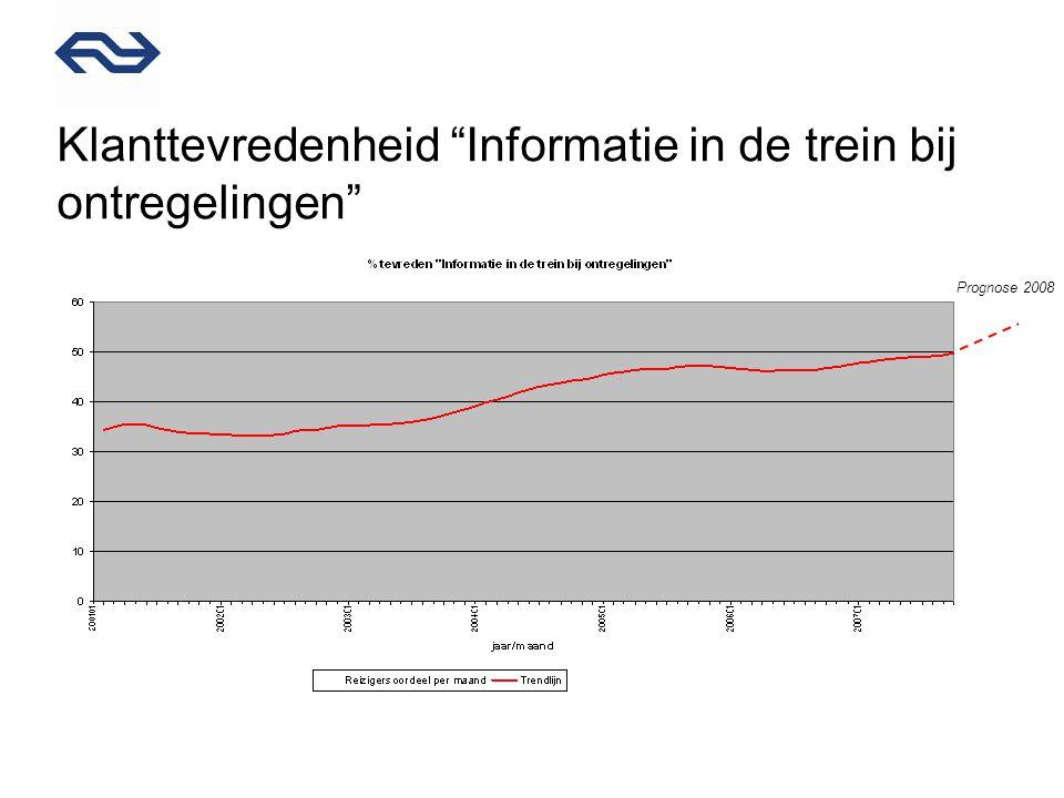 """Klanttevredenheid """"Informatie in de trein bij ontregelingen"""" Prognose 2008"""