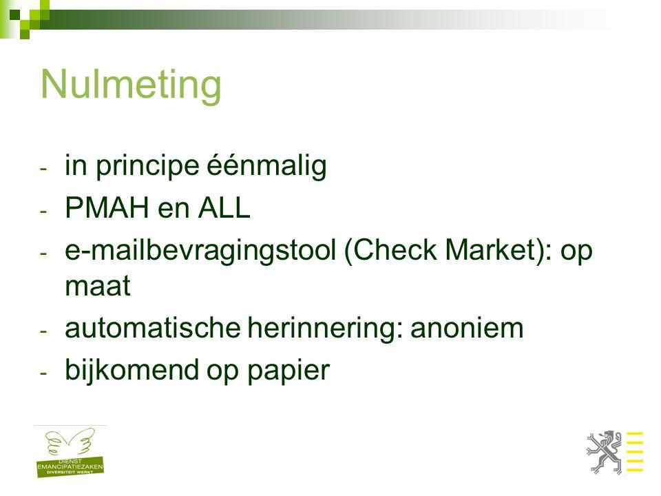 Nulmeting - in principe éénmalig - PMAH en ALL - e-mailbevragingstool (Check Market): op maat - automatische herinnering: anoniem - bijkomend op papier
