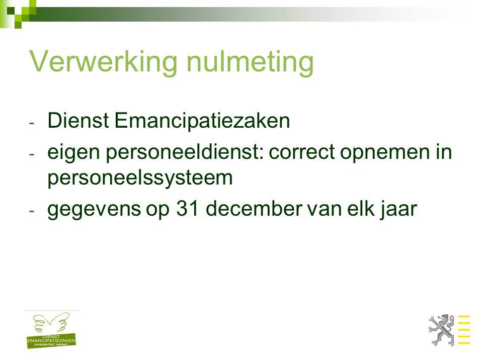 Verwerking nulmeting - Dienst Emancipatiezaken - eigen personeeldienst: correct opnemen in personeelssysteem - gegevens op 31 december van elk jaar