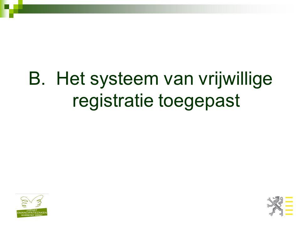 B. Het systeem van vrijwillige registratie toegepast