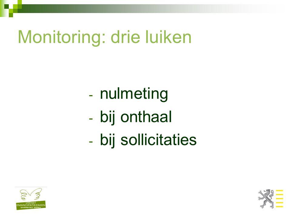Monitoring: drie luiken - nulmeting - bij onthaal - bij sollicitaties