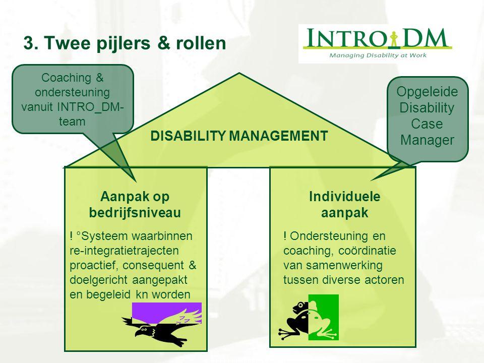 3. Twee pijlers & rollen Aanpak op bedrijfsniveau Individuele aanpak DISABILITY MANAGEMENT ! °Systeem waarbinnen re-integratietrajecten proactief, con