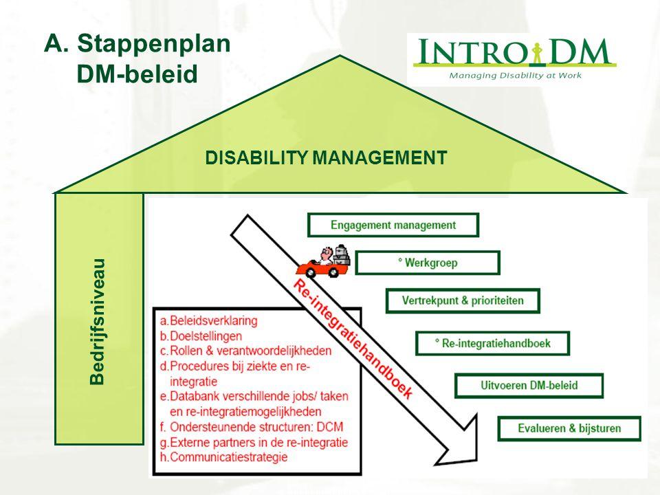 A. Stappenplan DM-beleid Bedrijfsniveau DISABILITY MANAGEMENT