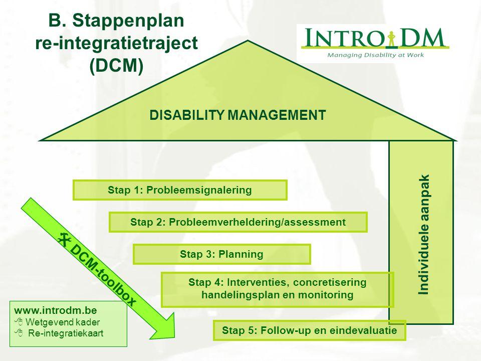 B. Stappenplan re-integratietraject (DCM) Individuele aanpak DISABILITY MANAGEMENT Stap 1: Probleemsignalering Stap 2: Probleemverheldering/assessment