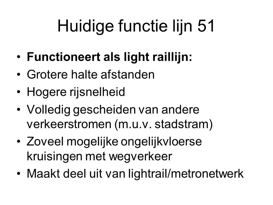 Huidige functie lijn 51 Functioneert als light raillijn: Grotere halte afstanden Hogere rijsnelheid Volledig gescheiden van andere verkeerstromen (m.u.v.