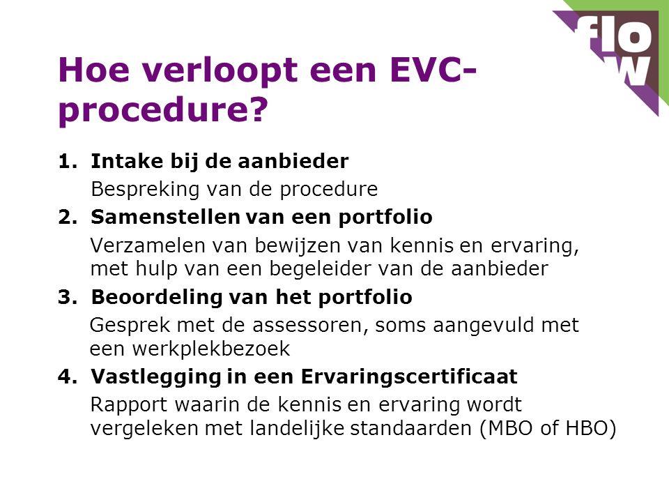 Hoe verloopt een EVC- procedure? 1.Intake bij de aanbieder Bespreking van de procedure 2.Samenstellen van een portfolio Verzamelen van bewijzen van ke
