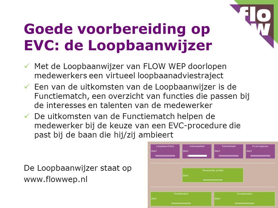 Goede voorbereiding op EVC: de Loopbaanwijzer Met de Loopbaanwijzer van FLOW WEP doorlopen medewerkers een virtueel loopbaanadviestraject Een van de u