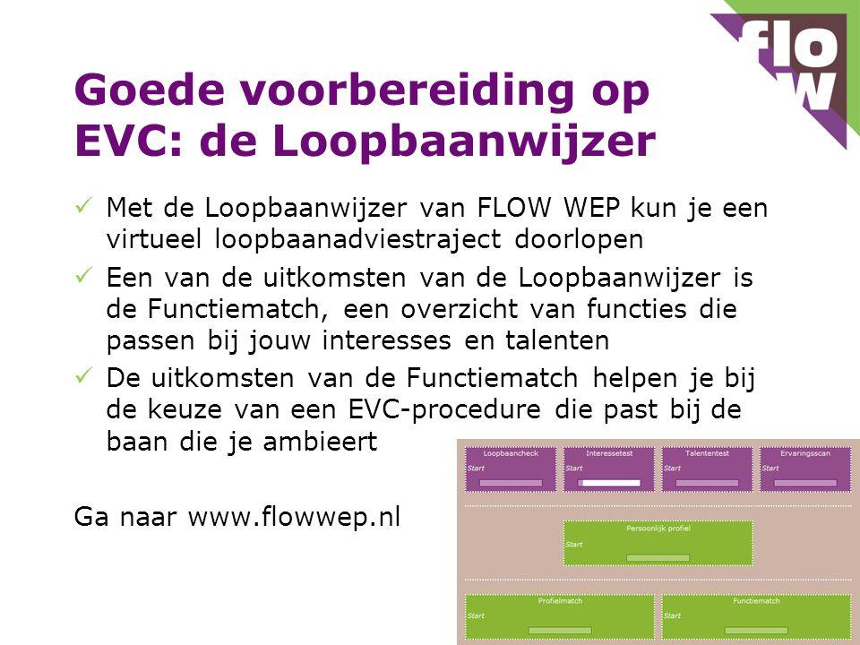 Goede voorbereiding op EVC: de Loopbaanwijzer Met de Loopbaanwijzer van FLOW WEP kun je een virtueel loopbaanadviestraject doorlopen Een van de uitkomsten van de Loopbaanwijzer is de Functiematch, een overzicht van functies die passen bij jouw interesses en talenten De uitkomsten van de Functiematch helpen je bij de keuze van een EVC-procedure die past bij de baan die je ambieert Ga naar www.flowwep.nl